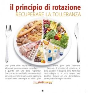 test delle intolleranze alimentari, farmacia Oberdan Bologna